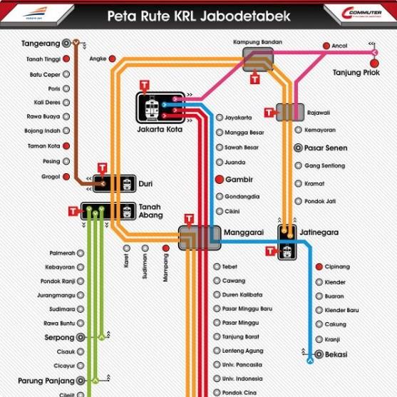 Rute KRL Jakarta